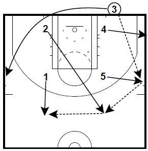 basketball-plays1
