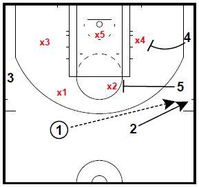basketball-plays2