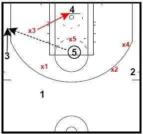 basketball-plays4