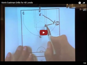 Basketball Drills Kevin Eastman