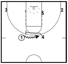 Basketball Plays 2 Fred Hoiberg 2-3 Sets