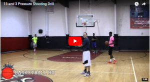 Basketball Drills Pressure Shooting