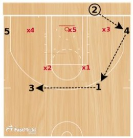 Basketball Plays: 1 Zone & 1 M-M BLOB