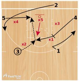 basketball-plays-isu-blob2