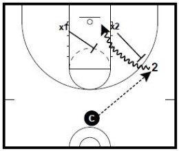 Basketball Drills: Improvement Season Finishing