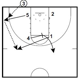 basketball-plays-box-double-low1