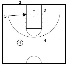 basketball-plays-box-double-low2