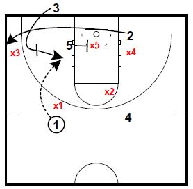 basketball-plays-box-double-low4