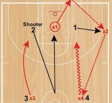 basketball-drills-box-2v12