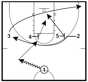 basketball-plays-izzo1