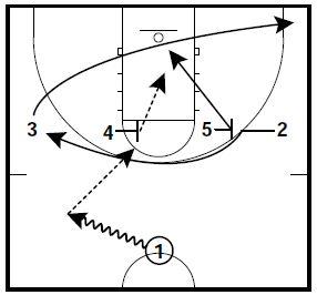 basketball-plays-izzo1