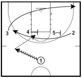 basketball-plays-izzo2