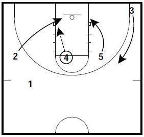 basketball-plays-izzo3