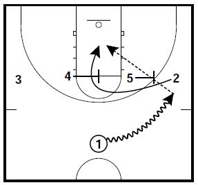 basketball-plays-izzo4