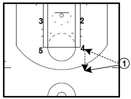 basketball-plays-triangle1