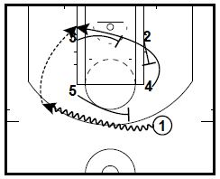 basketball-plays-triangle2