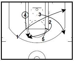 basketball-plays-triangle3