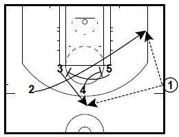 basketball-plays-triple1