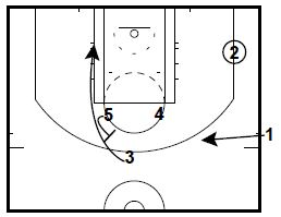 basketball-plays-triple2