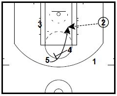 basketball-plays-triple3