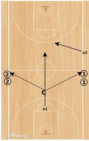 basketball-drills-never-too-late