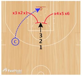 basketball-drills-rebounding