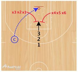 Basketball Drills 1 vs. 2 Rebounding