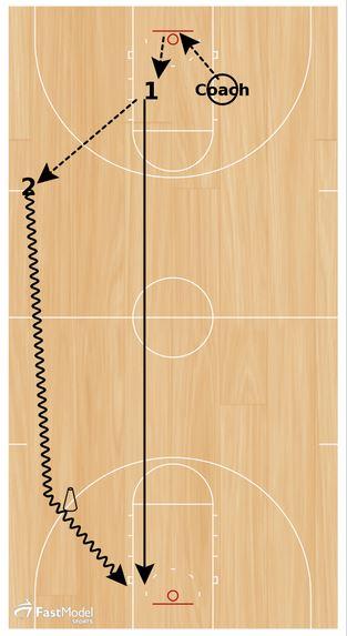 basketball-drills-transition-trackdown