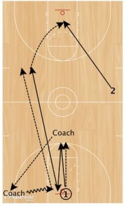 basketball-drills2JPG