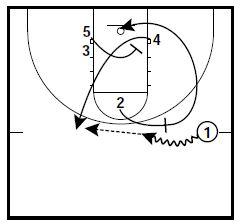 basketball-plays-osu1