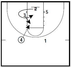 basketball-plays-osu3