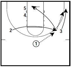 basketball-plays-stack1
