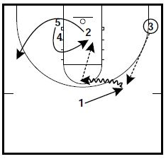 basketball-plays-stack2