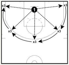 5 spots  3 in a row  u0026 blitz series shooting drills
