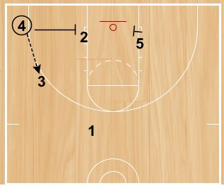 box-and-one3