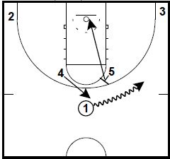 Basketball Plays Horns Down Clear vs. Trap