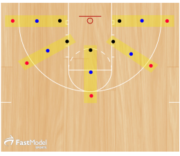 Hall of Fame and Cone Shooting Drills