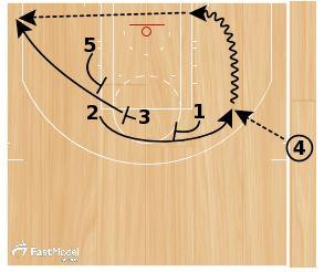 basketball-plays-eog1