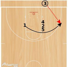 basketball-plays-eog2