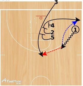 basketball-plays-eog3
