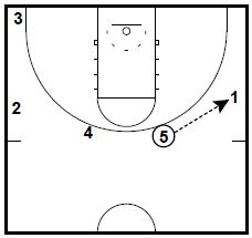 basketball-plays-flat-542