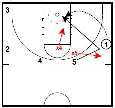 basketball-plays-flat-543