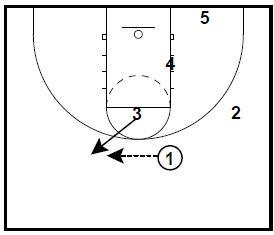 basketball-plays-overloas-zone2