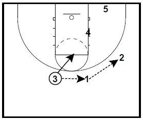 basketball-plays-overloas-zone3