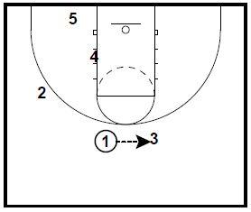 basketball-plays-overloas-zone6