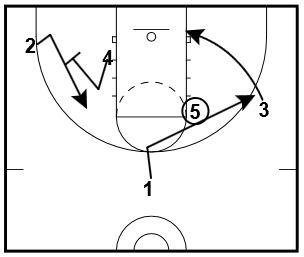 basketball-plays-ball-screen2