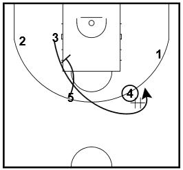 basketball-plays-horns-2
