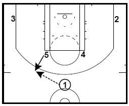 basketball-plays-horns-3