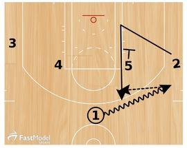 basketball-plays-nba1