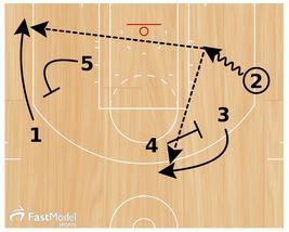 basketball-plays-nba7